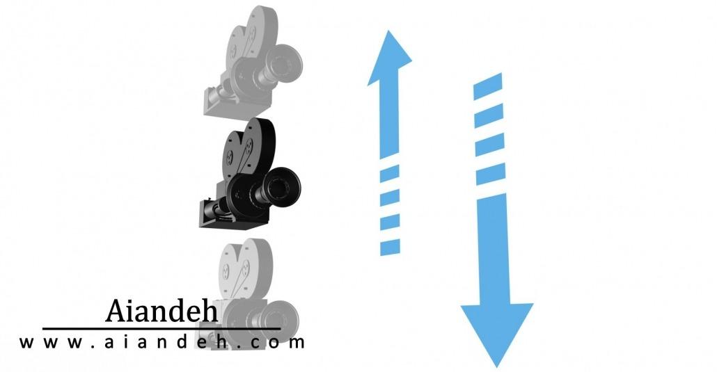 حرکت دوربین در سینما (بوم ، کرین)