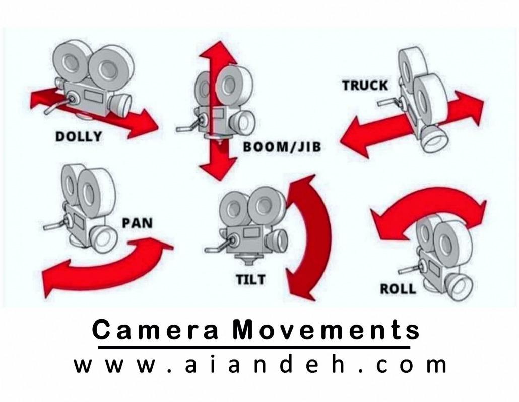 حرکت دوربین در سینما